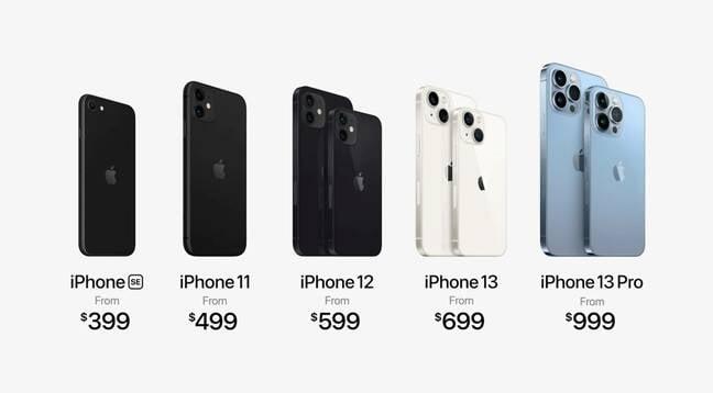 Apple iPhone lineup 2021