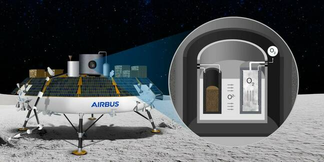 Airbus has signed a memorandum of understanding with the Mexican Space Agency (AEM) and the Mexican start-up Dereum Labs to collaborate on the technologies needed for lunar resources extraction. This will lead to the creation of a new Mexican In-Situ Resources Utilisation (ISRU) Programme for lunar extraction and help develop the necessary industrial ecosystem for this technology in-country.