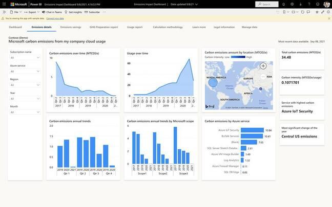 Microsoft's Emission Impact Dashboard