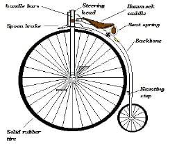 Emerging Bicycle